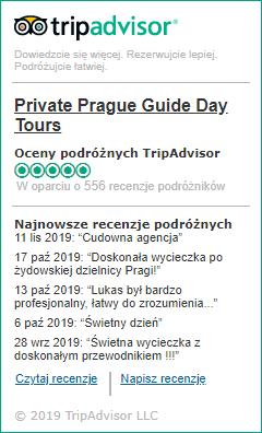 Przewodnik po Pradze - TripAdvisor